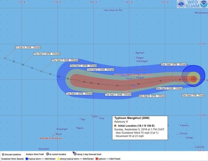 TyphoonMangkhutAdvisory9